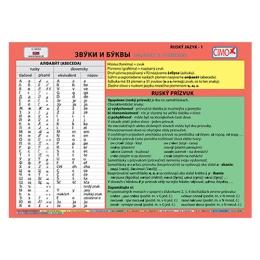 Školský súbor kartičiek - Ruský jazyk (1-14)