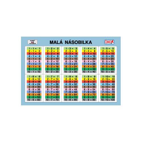 Školská kartička - Veľká/malá násobilka